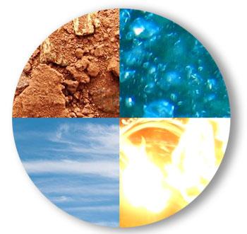 Air Earth Fire Water